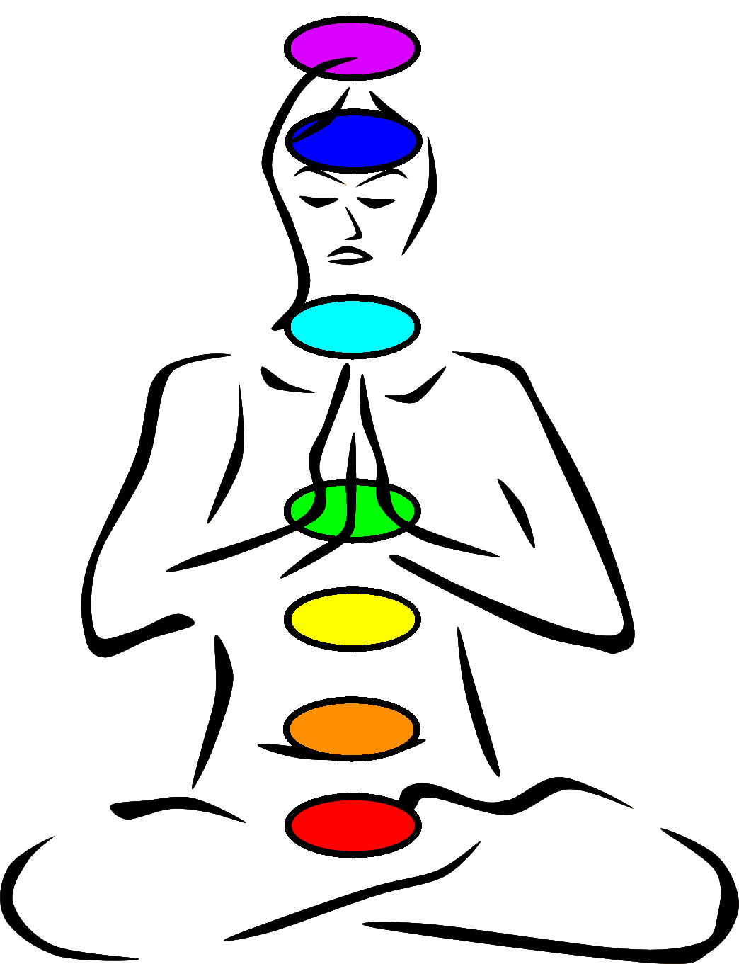 7 chakras and their location in the human body